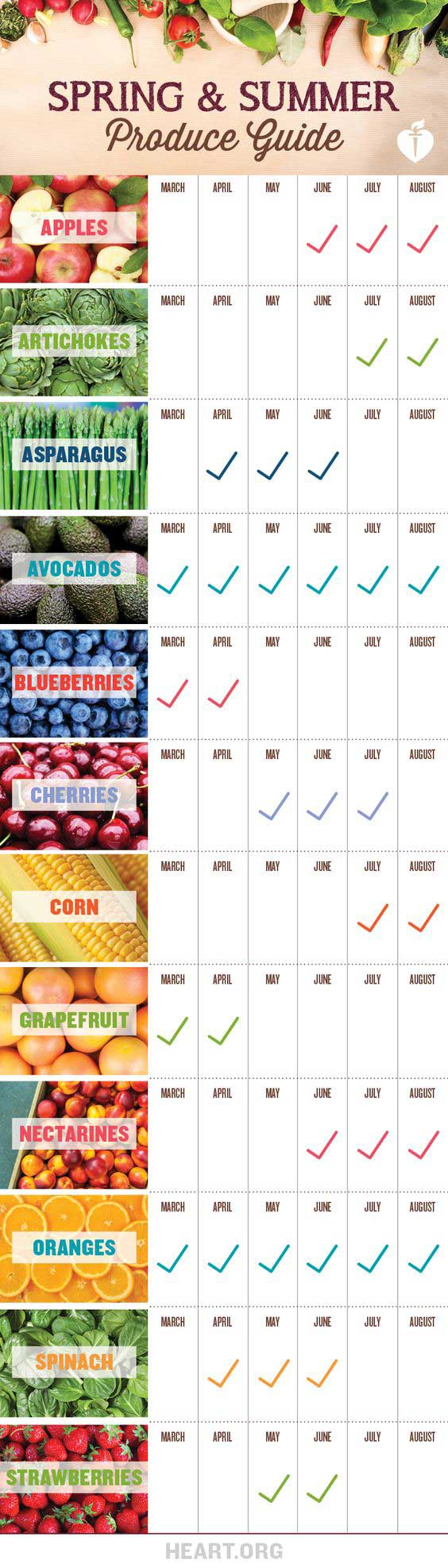 Spring & Summer Produce Guide